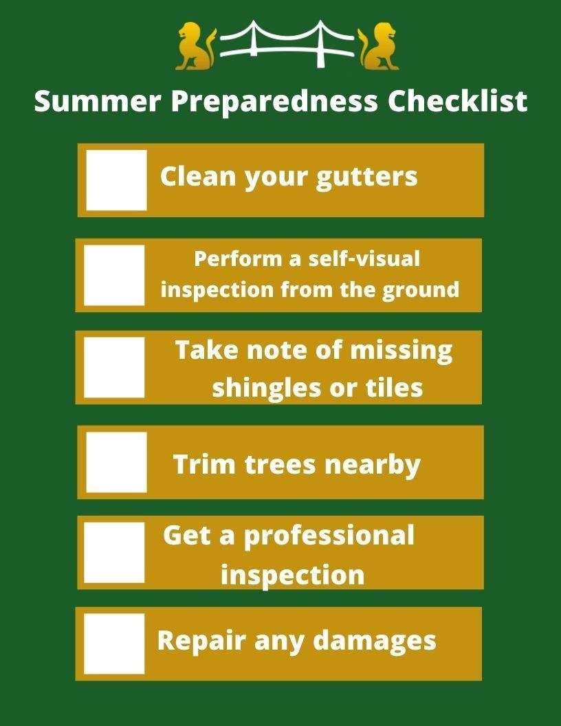 Summer Preparedness Checklist: Clean your gutters, Perform a self-visual inspection from the ground, Take note of missing shingles of riles, Trim trees nearby, Get a professional inspection, and Repair any damages
