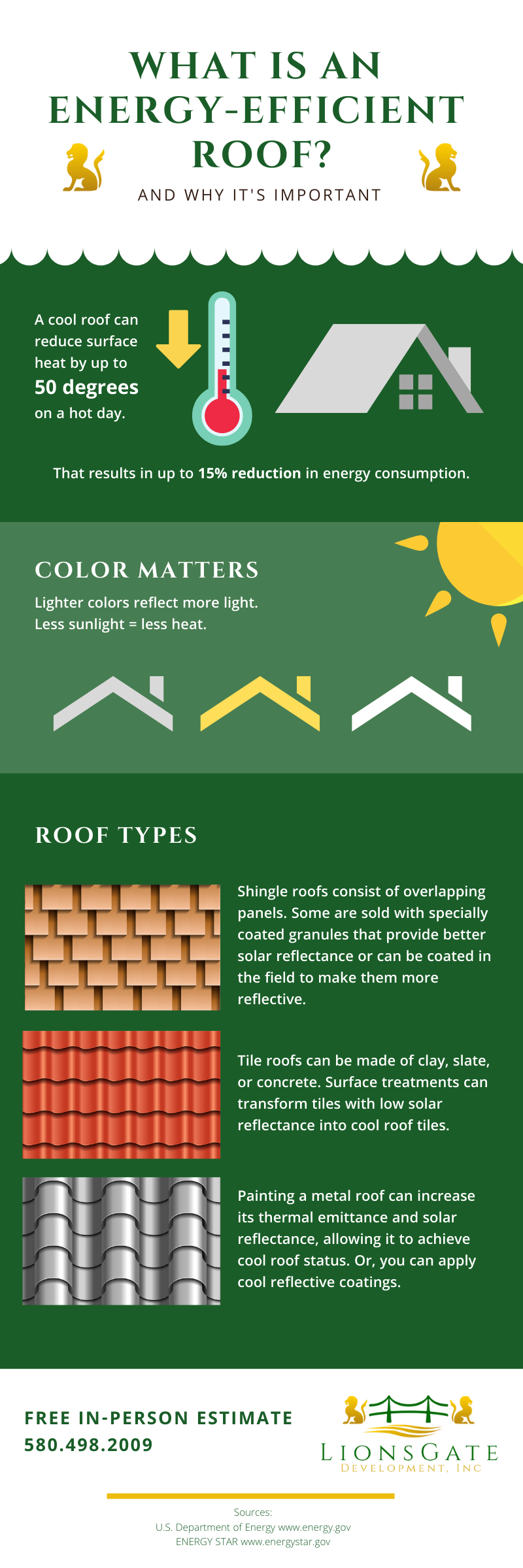 Infographic on what makes an energy-efficient roof - a cool roof can reduce surface heat by up to 50 degrees, and factors include roof colors and roof types